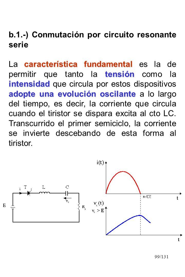 99/131 b.1.-) Conmutación por circuito resonante serie característica fundamental tensión intensidad adopte una evolución oscilante La característica