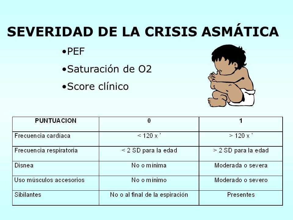 SEVERIDAD DE LA CRISIS ASMÁTICA PEF Saturación de O2 Score clínico