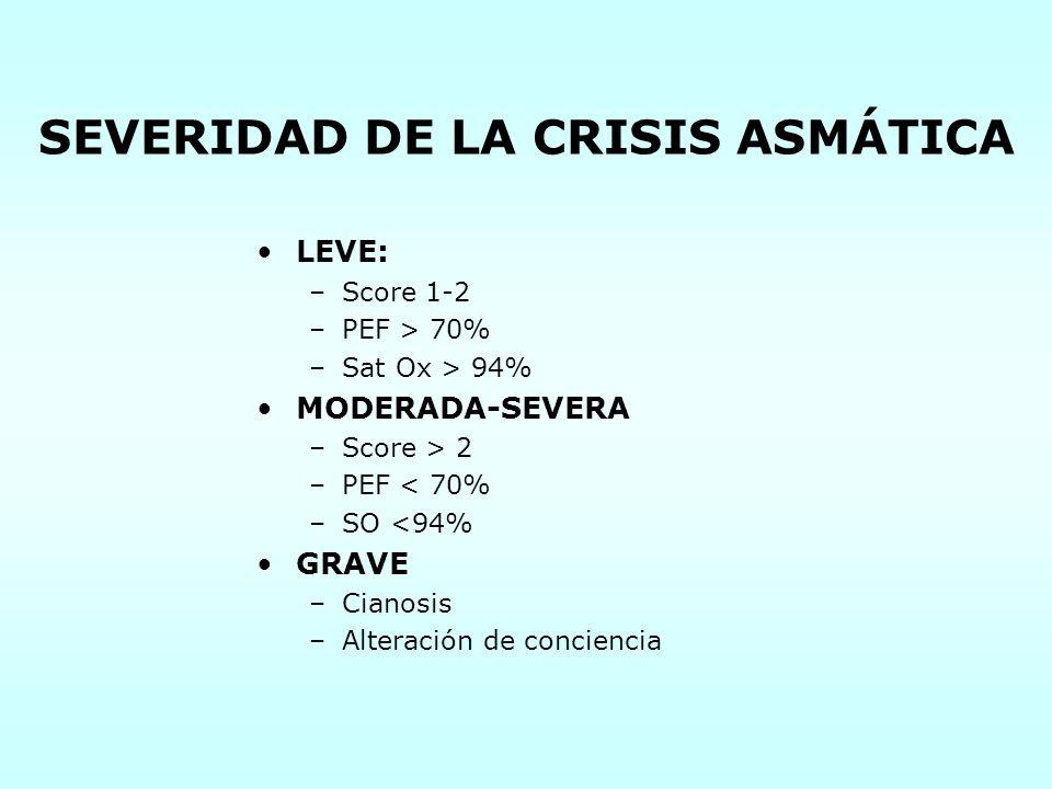 SEVERIDAD DE LA CRISIS ASMÁTICA LEVE: –Score 1-2 –PEF > 70% –Sat Ox > 94% MODERADA-SEVERA –Score > 2 –PEF < 70% –SO <94% GRAVE –Cianosis –Alteración d