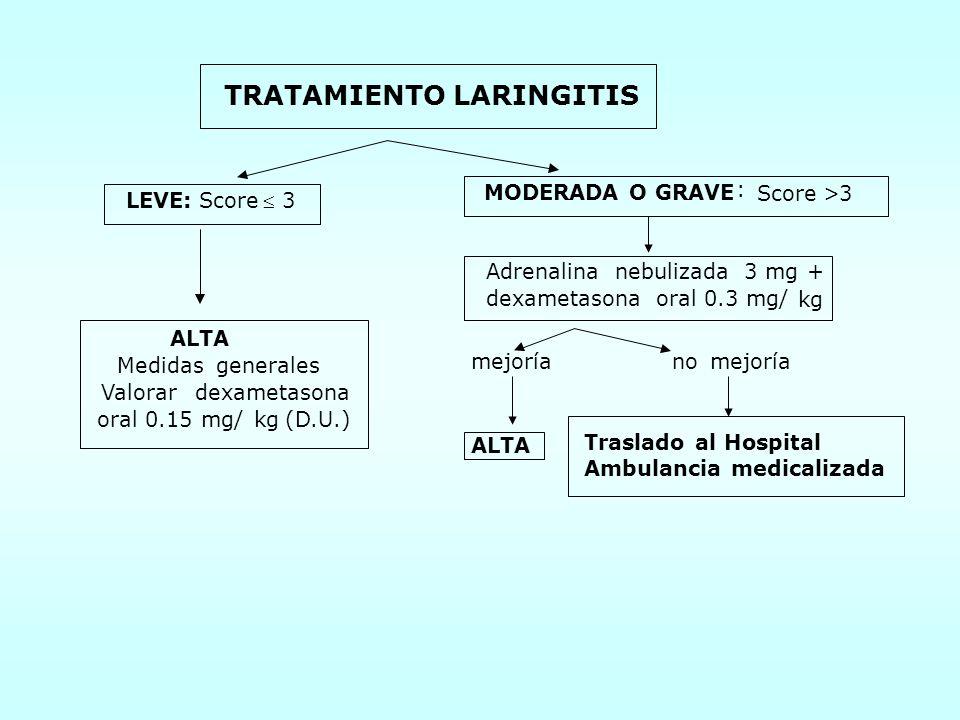 TRATAMIENTO LARINGITIS LEVE: Score 3 MODERADA O GRAVE : Score > 3 ALTA Medidasgenerales Valorardexametasona oral 0.15 mg/kg(D.U.) Adrenalinanebulizada