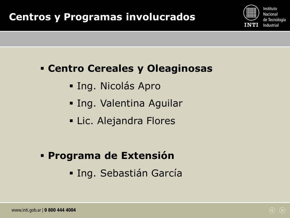 Centro Cereales y Oleaginosas Ing.Nicolás Apro Ing.