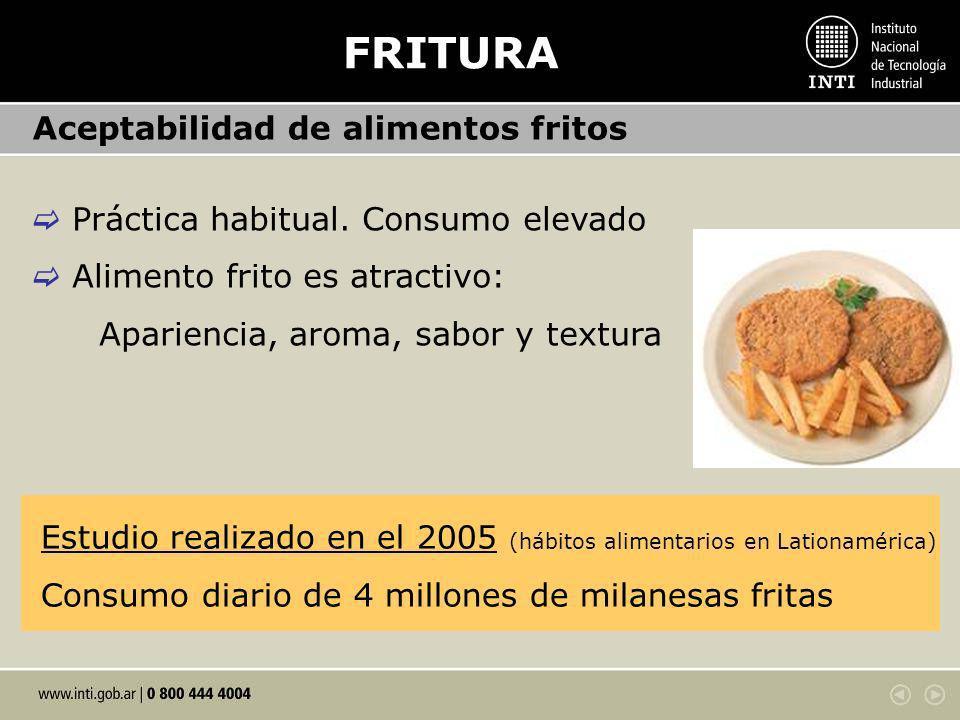 Aceptabilidad de alimentos fritos Práctica habitual.