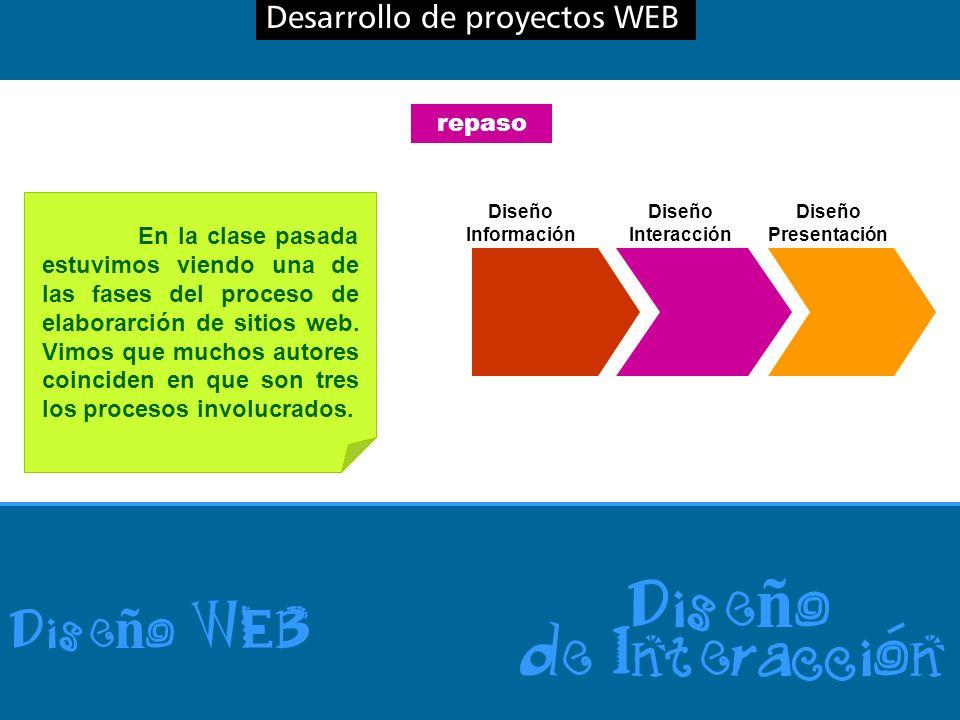Desarrollo de proyectos WEB Dise ñ o WEB Dise ñ o de Interaccion repaso El diseño de información responde a la pregunta ¿Cómo es el producto?El diseño de interacción responde a ¿Cómo deberá funcionar.