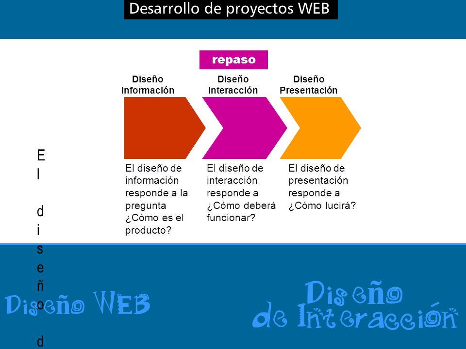 Desarrollo de proyectos WEB Dise ñ o WEB Dise ñ o de Interaccion repaso El diseño de información responde a la pregunta ¿Cómo es el producto El diseño de interacción responde a ¿Cómo deberá funcionar.