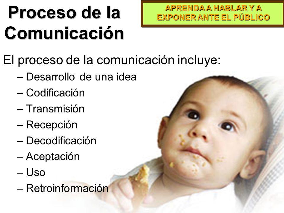 APRENDA A HABLAR Y A EXPONER ANTE EL PÚBLICO Social Niveles de comunicación humana
