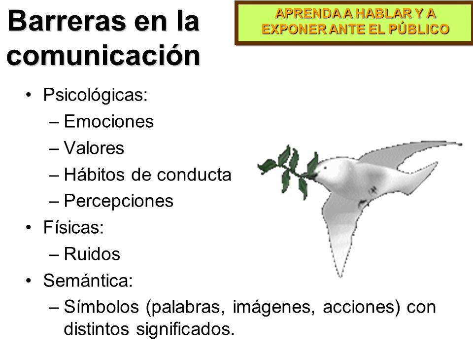 APRENDA A HABLAR Y A EXPONER ANTE EL PÚBLICO Comunicación verbal y no verbal Verbal – Es la comunicación tanto formal como informal que se da en las o