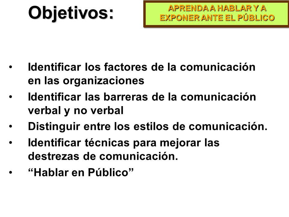 APRENDA A HABLAR Y A EXPONER ANTE EL PÚBLICO Objetivos: Identificar los factores de la comunicación en las organizaciones Identificar las barreras de la comunicación verbal y no verbal Distinguir entre los estilos de comunicación.