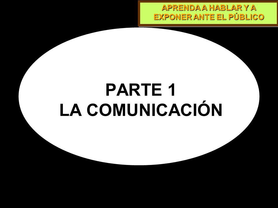 APRENDA A HABLAR Y A EXPONER ANTE EL PÚBLICO INTENCIÓN Conducta emisor verbal no verbal paraverbal ELEMENTOS DE COMUNICACIÓN (no impresiones) (sesgo de transmisión)
