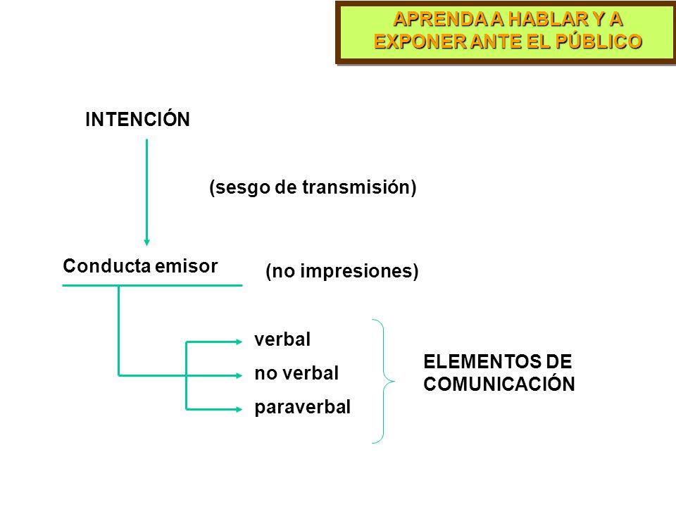 APRENDA A HABLAR Y A EXPONER ANTE EL PÚBLICO SESGOS DE LA COMUNICACIÓN CONCEPTUALES- TÉCNICAS DE COMUNICACIÓN DE CONOCIMIENTODE TRANSMISIÓN HABILIDADE