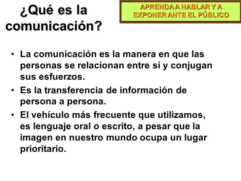 APRENDA A HABLAR Y A EXPONER ANTE EL PÚBLICO Aspectos relacionados con la comunicación Información: lo que se transmite en el mensaje.