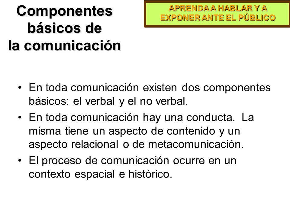 APRENDA A HABLAR Y A EXPONER ANTE EL PÚBLICO Componentes básicos de la comunicación En toda comunicación existen dos componentes básicos: el verbal y el no verbal.
