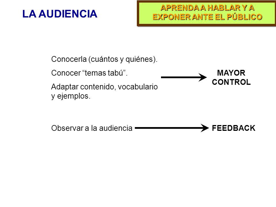 APRENDA A HABLAR Y A EXPONER ANTE EL PÚBLICO Análisis de la Audiencia La audiencia o auditorio se refiere a las personas que recibirán la presentación