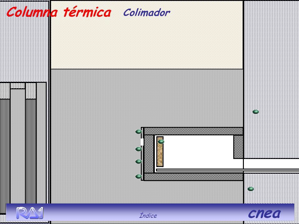 Índice cnea Columna térmica Colimador