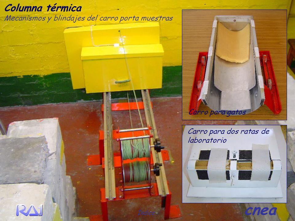 Índice cnea Carro para gatos Carro para dos ratas de laboratorio Columna térmica Mecanismos y blindajes del carro porta muestras