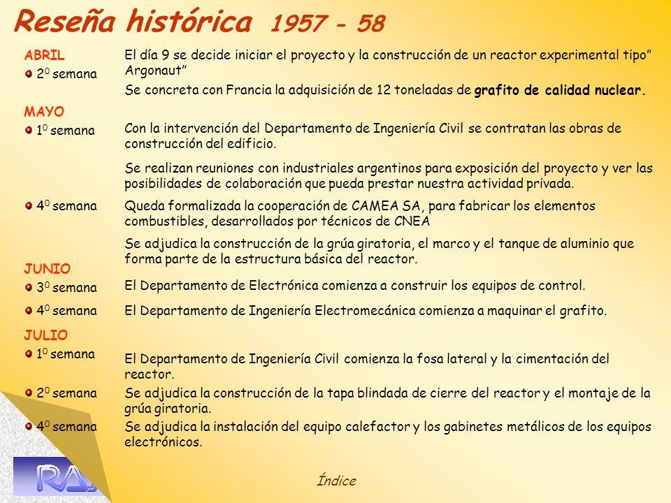 cnea Reseña histórica 1957 - 58 Se adjudica la construcción de la tapa blindada de cierre del reactor y el montaje de la grúa giratoria. 2 0 semana Se
