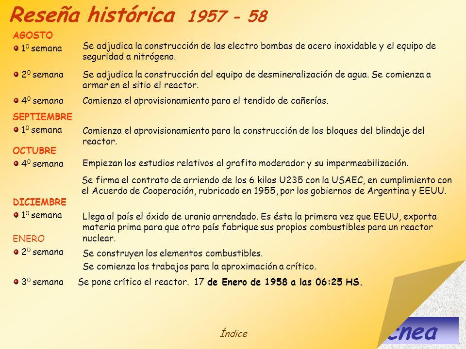 cnea Reseña histórica 1957 - 58 Se firma el contrato de arriendo de los 6 kilos U235 con la USAEC, en cumplimiento con el Acuerdo de Cooperación, rubr