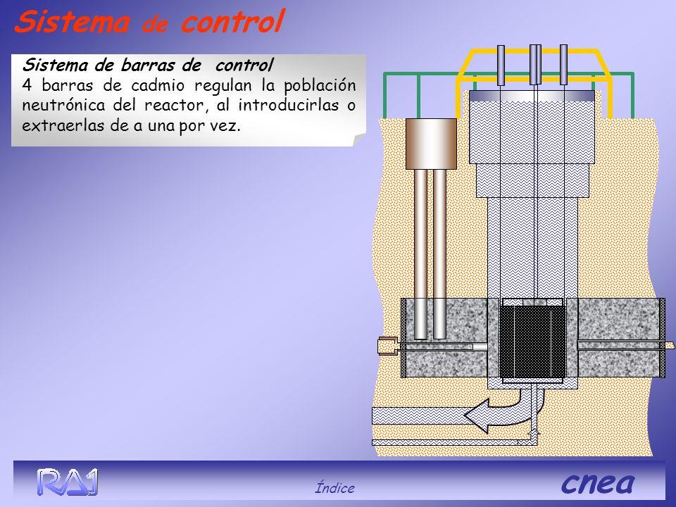Sistema de barras de control 4 barras de cadmio regulan la población neutrónica del reactor, al introducirlas o extraerlas de a una por vez. Índice cn