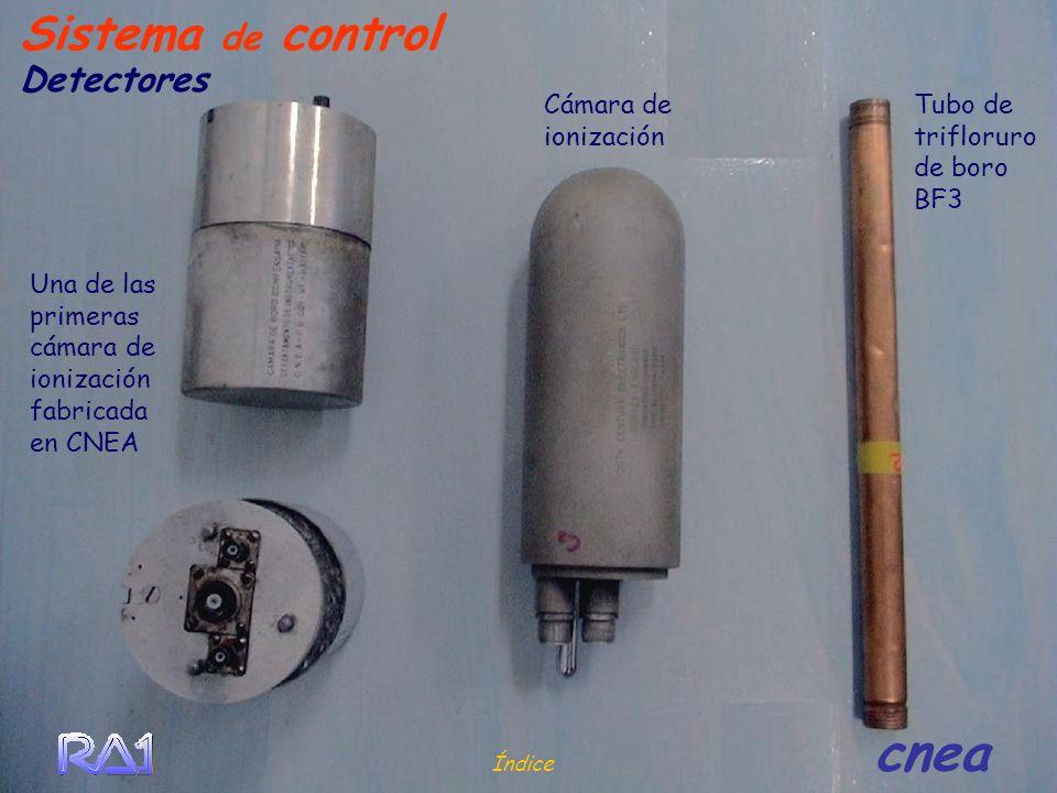 Sistema de control Tubo de trifloruro de boro BF3 Cámara de ionización Una de las primeras cámara de ionización fabricada en CNEA Detectores Índice cn