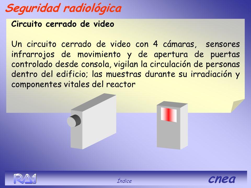 Circuito cerrado de video Un circuito cerrado de video con 4 cámaras, sensores infrarrojos de movimiento y de apertura de puertas controlado desde con