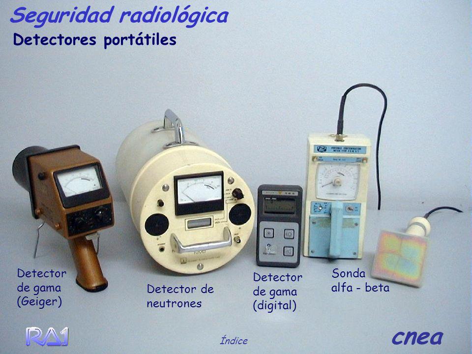 Seguridad radiológica Detectores portátiles Sonda alfa - beta Detector de gama (Geiger) Detector de gama (digital) Detector de neutrones Índice cnea