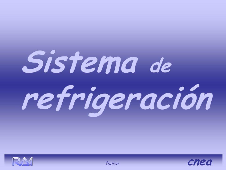 Sistema de refrigeración Índice cnea