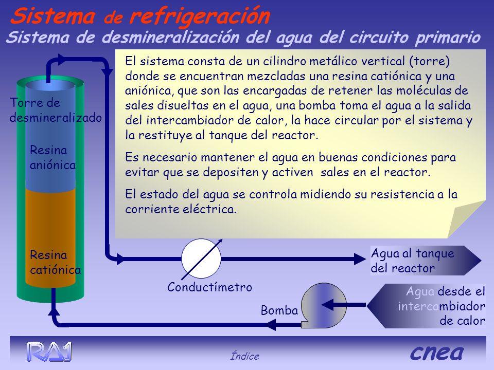 El sistema consta de un cilindro metálico vertical (torre) donde se encuentran mezcladas una resina catiónica y una aniónica, que son las encargadas d