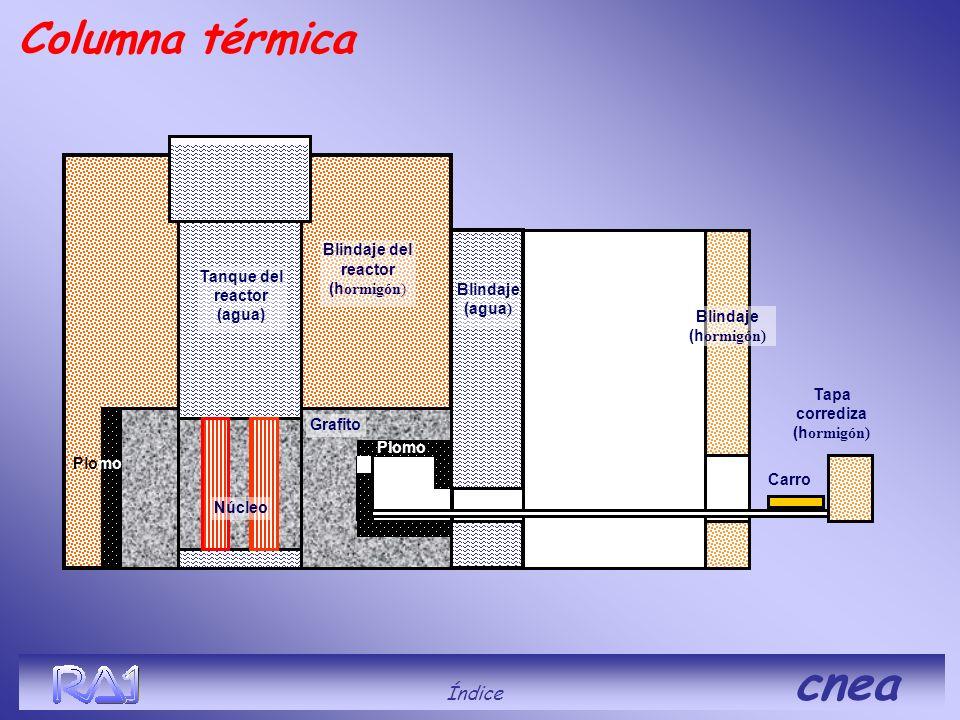Columna térmica Índice cnea Blindaje del reactor (h ormigón) Blindaje (agua ) Tanque del reactor (agua) Grafito Núcleo Blindaje (h ormigón) Carro Tapa