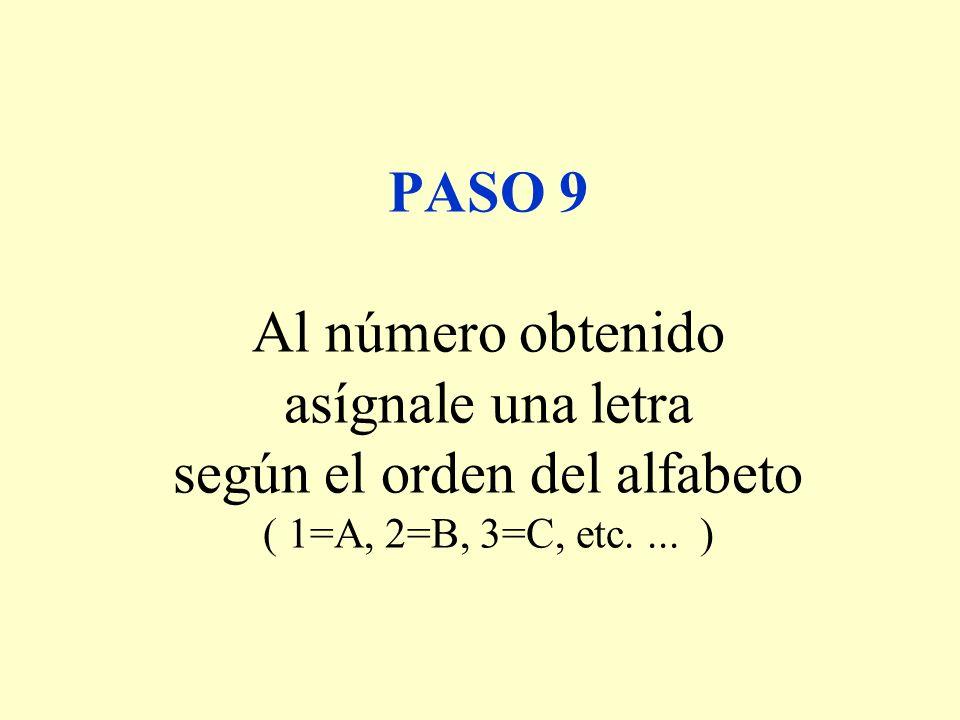 PASO 10 Escoge un país que empiece por la letra escogida