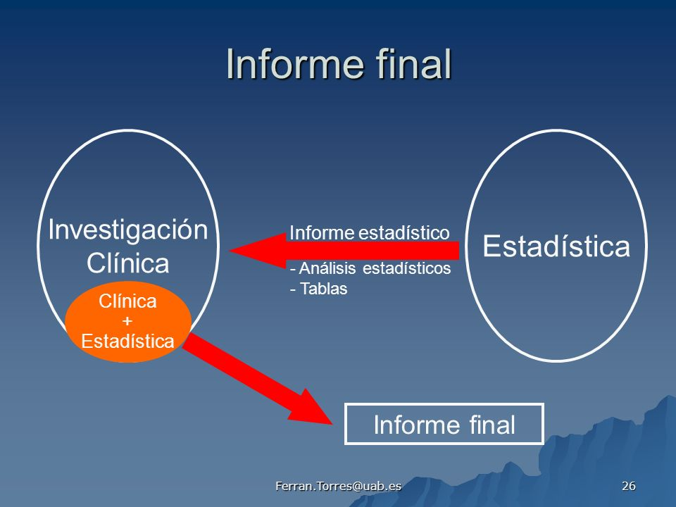 Ferran.Torres@uab.es 26 Informe final Investigación Clínica Estadística Informe estadístico - Análisis estadísticos - Tablas Informe final Clínica + Estadística