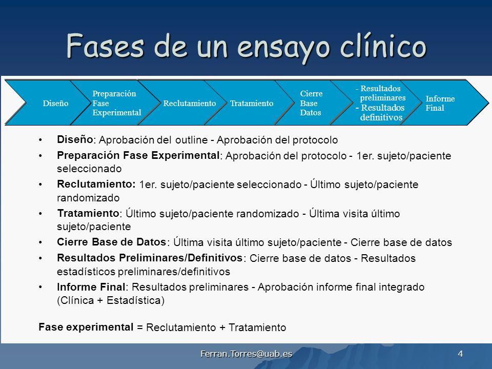 Ferran.Torres@uab.es 4 Fases de un ensayo clínico Diseño : Aprobación deloutline - Aprobación del protocolo Preparación Fase Experimental : Aprobación del protocolo - 1er.