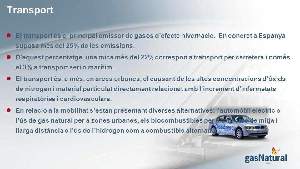 Transport El transport és el principal emissor de gasos defecte hivernacle.