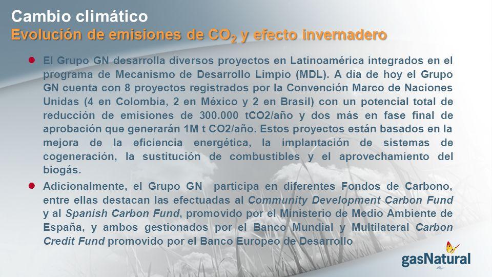 Cambio climático Evolución de emisiones de CO 2 y efecto invernadero El Grupo GN desarrolla diversos proyectos en Latinoamérica integrados en el programa de Mecanismo de Desarrollo Limpio (MDL).