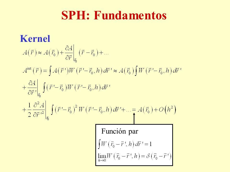Kernel Función par SPH: Fundamentos