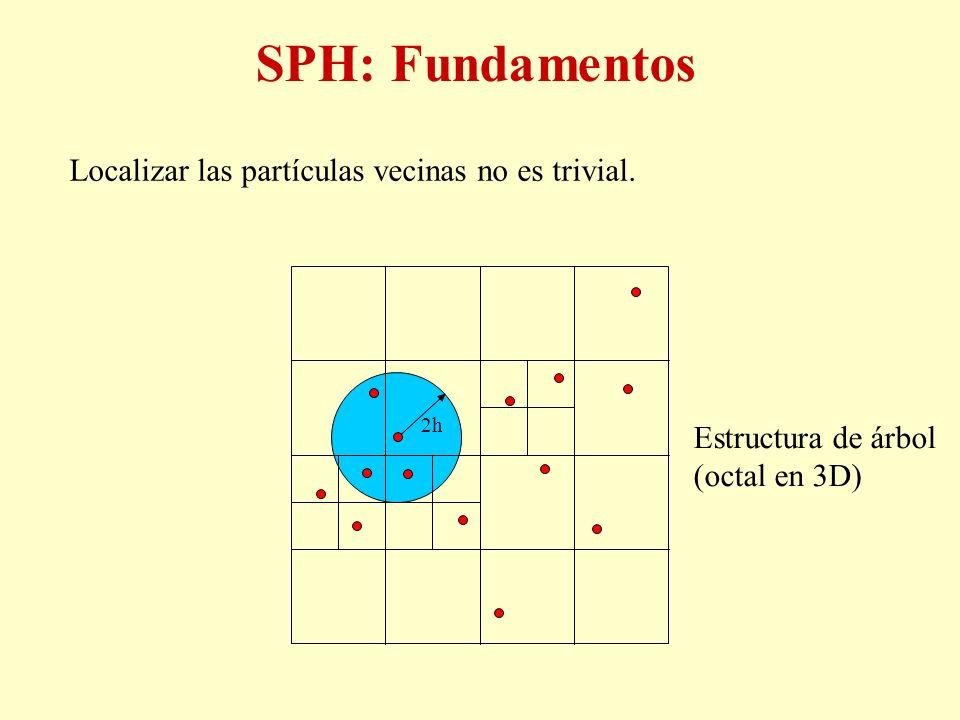 2h SPH: Fundamentos Localizar las partículas vecinas no es trivial. Estructura de árbol (octal en 3D)