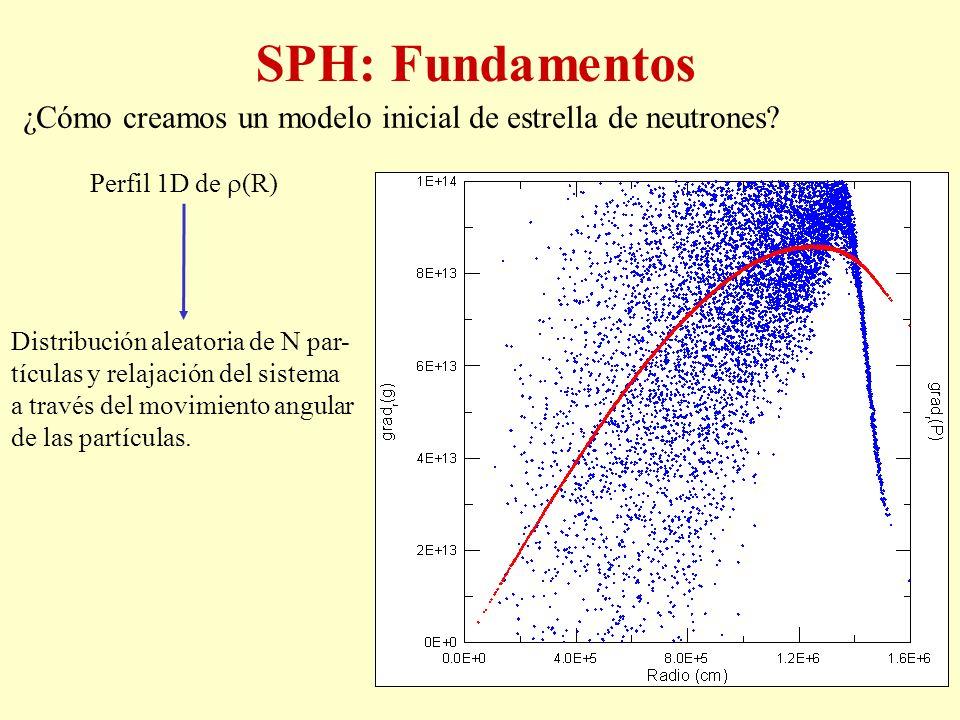 ¿Cómo creamos un modelo inicial de estrella de neutrones? Distribución aleatoria de N par- tículas y relajación del sistema a través del movimiento an