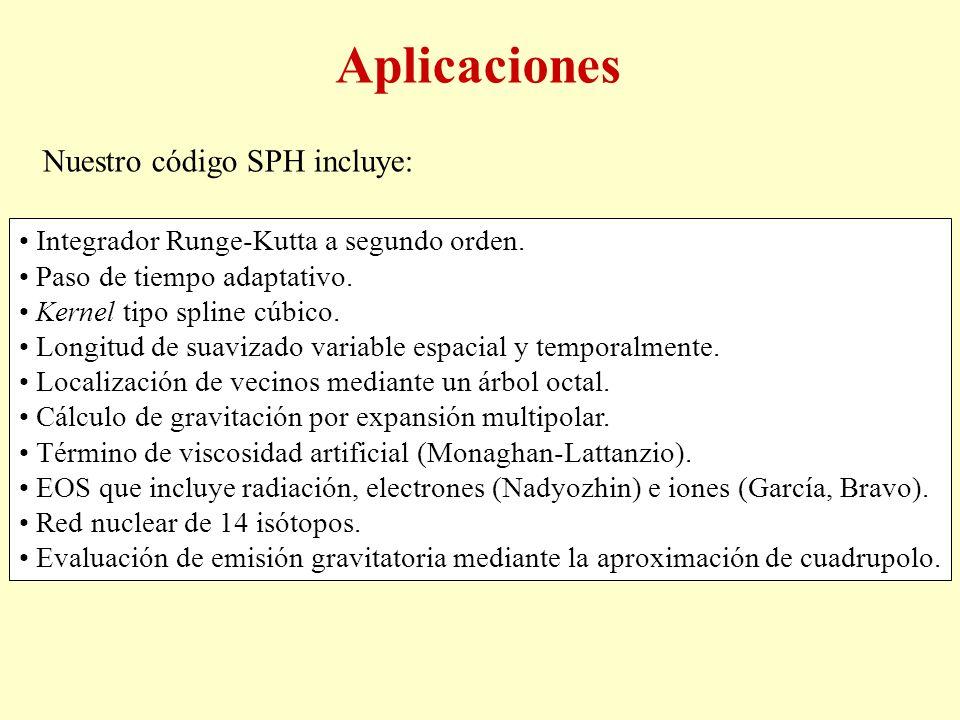 Nuestro código SPH incluye: Integrador Runge-Kutta a segundo orden. Paso de tiempo adaptativo. Kernel tipo spline cúbico. Longitud de suavizado variab
