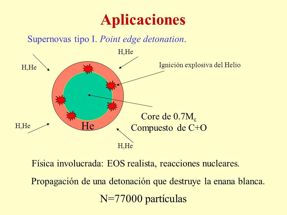 Aplicaciones Supernovas tipo I. Point edge detonation. H,He Ignición explosiva del Helio Física involucrada: EOS realista, reacciones nucleares. Propa