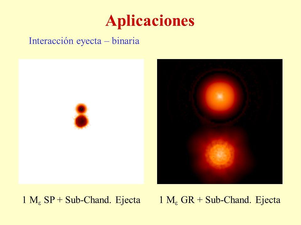 Interacción eyecta – binaria 1 M SP + Sub-Chand. Ejecta 1 M GR + Sub-Chand. Ejecta