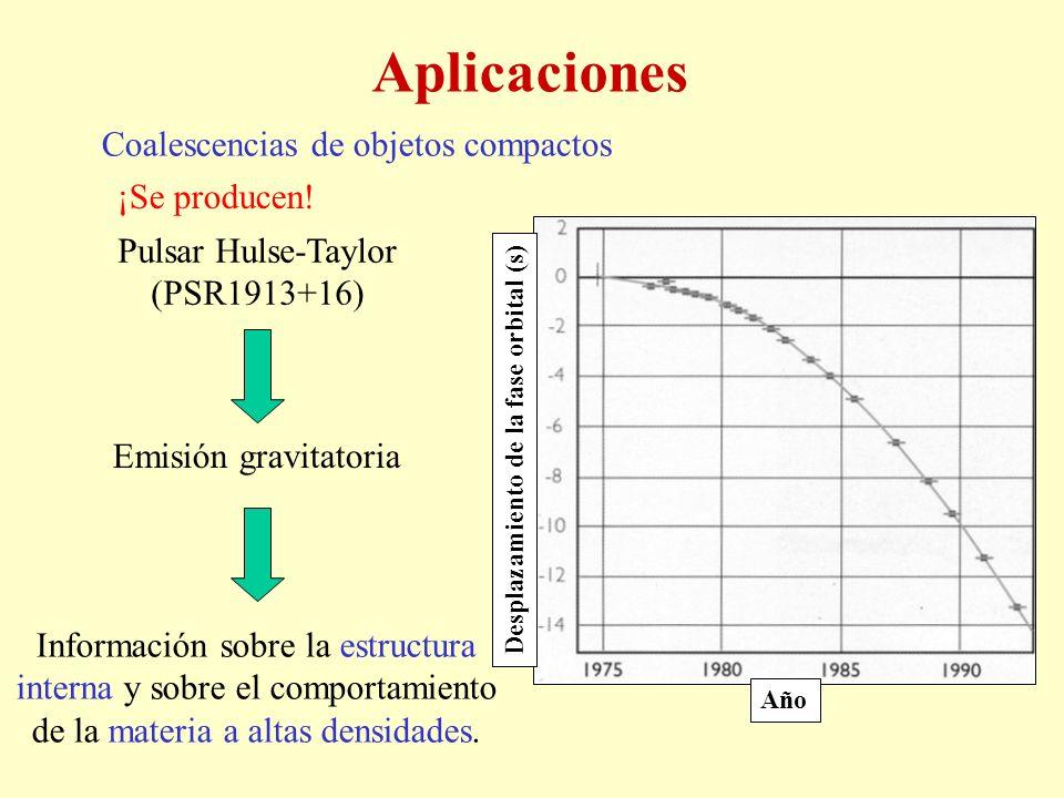 Año Desplazamiento de la fase orbital (s) Pulsar Hulse-Taylor (PSR1913+16) Emisión gravitatoria Información sobre la estructura interna y sobre el com