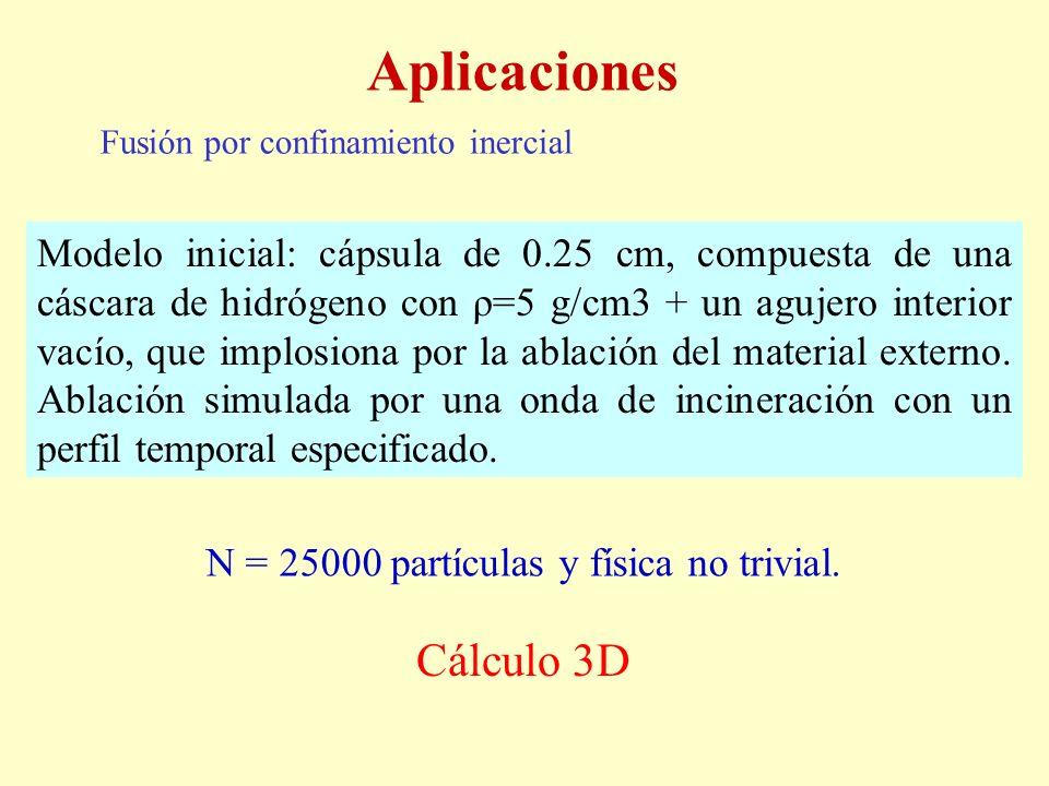 Aplicaciones Fusión por confinamiento inercial Modelo inicial: cápsula de 0.25 cm, compuesta de una cáscara de hidrógeno con ρ=5 g/cm3 + un agujero in