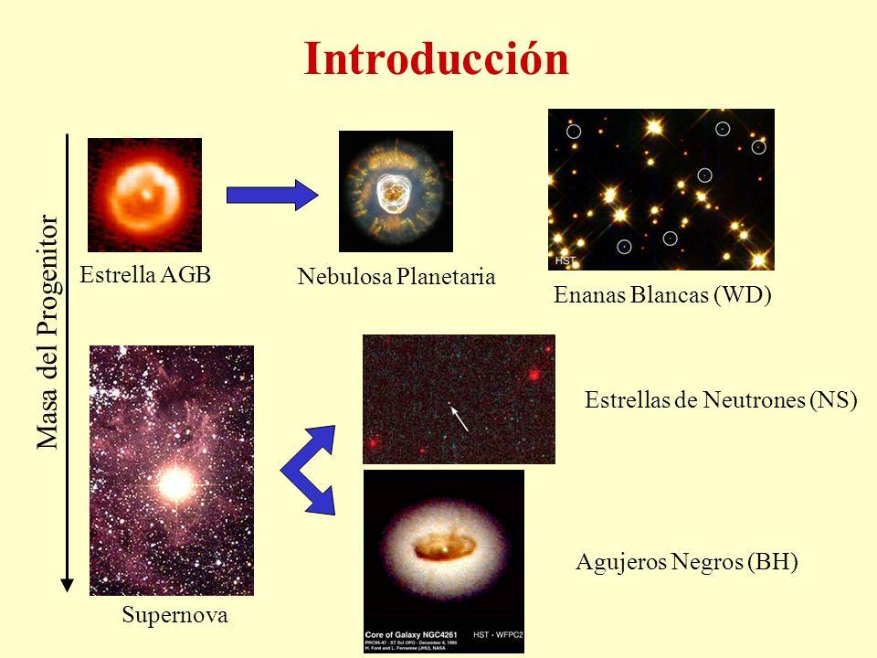 Los procesos astrofísicos violentos involucran muchas disciplinas de la física.