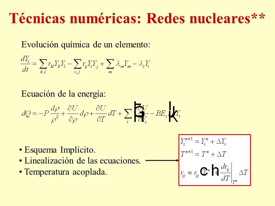 Evolución química de un elemento: Ecuación de la energía: Esquema Implícito. Linealización de las ecuaciones. Temperatura acoplada. Técnicas numéricas