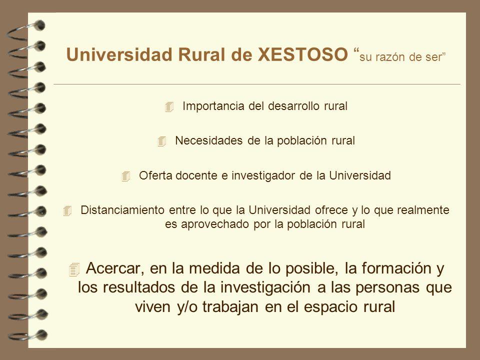 Universidad Rural de XESTOSO de una experiencia GALICIA La Diputación Provincial de y el Desarrollo Rural La Universidad de y el Desarrollo Rural La Unión Europea y el Desarrollo Rural LA UNIVERSIDAD RURAL