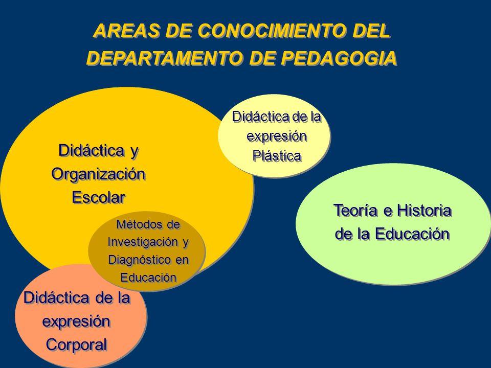 GRUPOS DE INVESTIGACIÓN - Currículum, Evaluación y Formación del Profesorado - Didácticas Especiales - Educación Especial - Formación Continua y Nuevas Tecnologías - Intervención educativa en ámbito socio-comunitario -Teoría e Historia de la Educación y Pedagogía Social - Currículum, Evaluación y Formación del Profesorado - Didácticas Especiales - Educación Especial - Formación Continua y Nuevas Tecnologías - Intervención educativa en ámbito socio-comunitario -Teoría e Historia de la Educación y Pedagogía Social