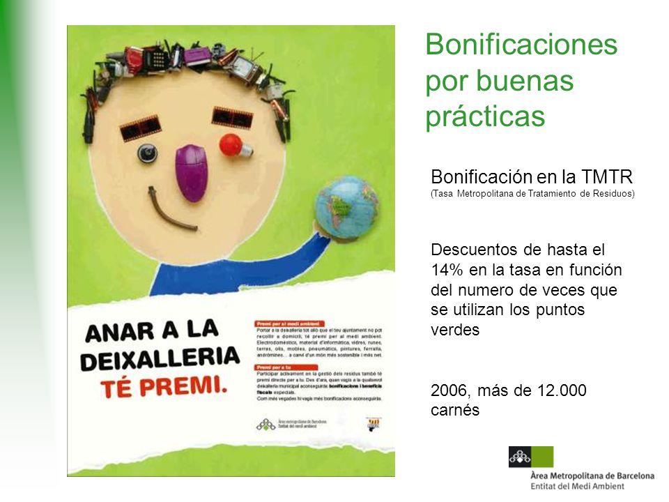 Bonificaciones por buenas prácticas Bonificación en la TMTR (Tasa Metropolitana de Tratamiento de Residuos) Descuentos de hasta el 14% en la tasa en función del numero de veces que se utilizan los puntos verdes 2006, más de 12.000 carnés