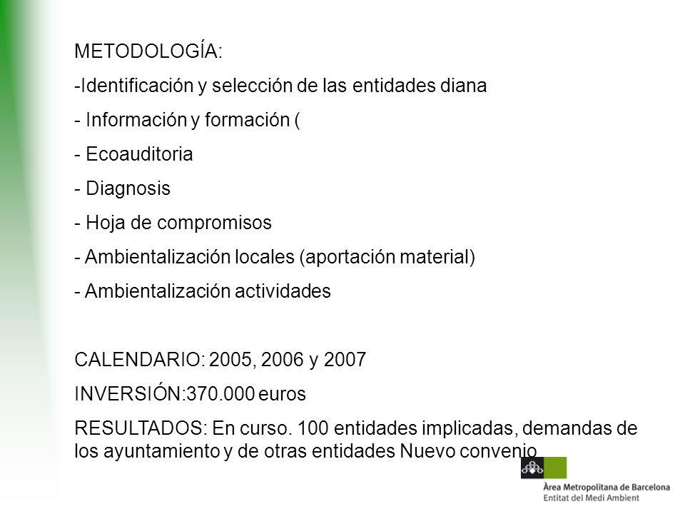 METODOLOGÍA: -Identificación y selección de las entidades diana - Información y formación ( - Ecoauditoria - Diagnosis - Hoja de compromisos - Ambientalización locales (aportación material) - Ambientalización actividades CALENDARIO: 2005, 2006 y 2007 INVERSIÓN:370.000 euros RESULTADOS: En curso.