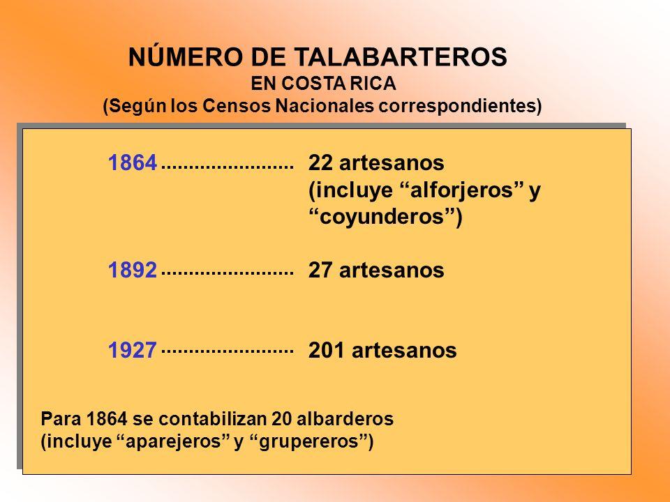 NÚMERO DE TALABARTEROS EN COSTA RICA (Según los Censos Nacionales correspondientes) 186422 artesanos (incluye alforjeros y coyunderos) 189227 artesano