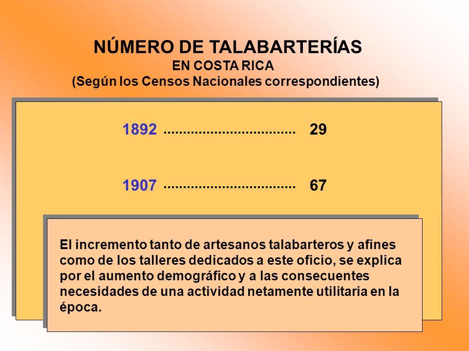 NÚMERO DE TALABARTERÍAS EN COSTA RICA (Según los Censos Nacionales correspondientes) 189229 190767 El incremento tanto de artesanos talabarteros y afi