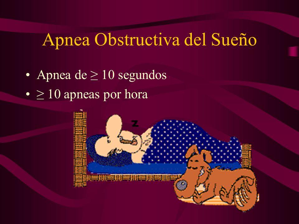 4- Paladar Blando/Uvula Paladar Redundante Paladar Hipotónico Hipertrofia de Uvula Hipertrofia pilares