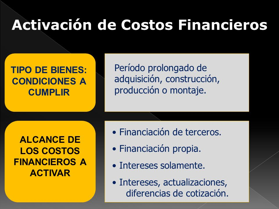 Activación de Costos Financieros TIPO DE BIENES: CONDICIONES A CUMPLIR ALCANCE DE LOS COSTOS FINANCIEROS A ACTIVAR Período prolongado de adquisición, construcción, producción o montaje.